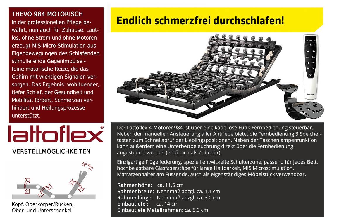 Lattoflex-Thevo-984-elektrischer-Lattenrost-online-kaufen