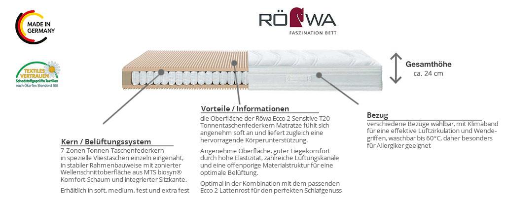 Roewa-Ecco-2-Sensitive-T20-Tonnentaschenfederkern-Matratze-online-kaufen