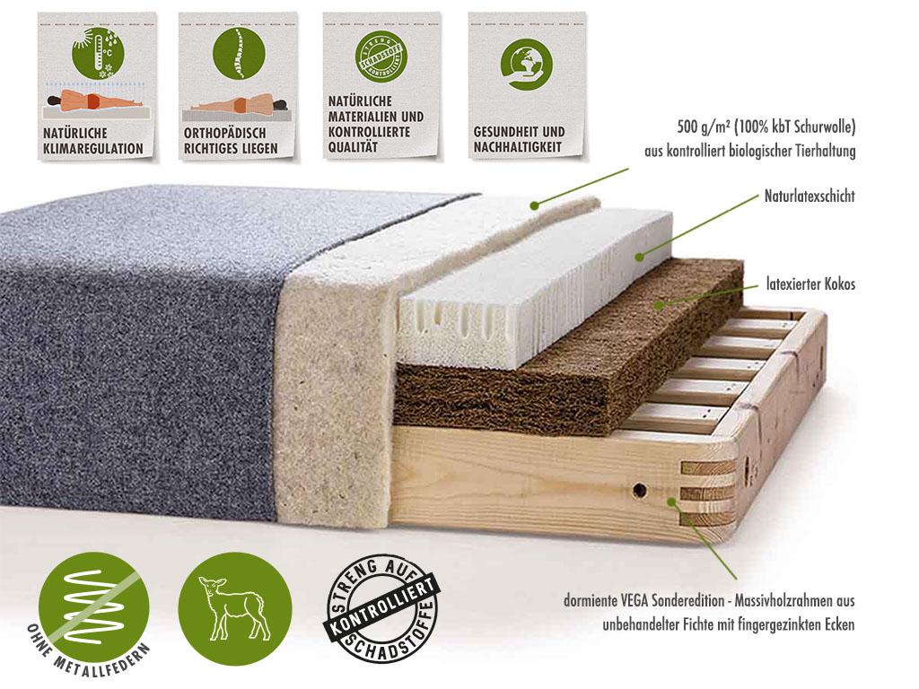 dormiente-Natural-Boxspringbett-Vega-Konstruktion
