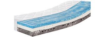 Gelschaum-Matratzen-guenstig-online-kaufen