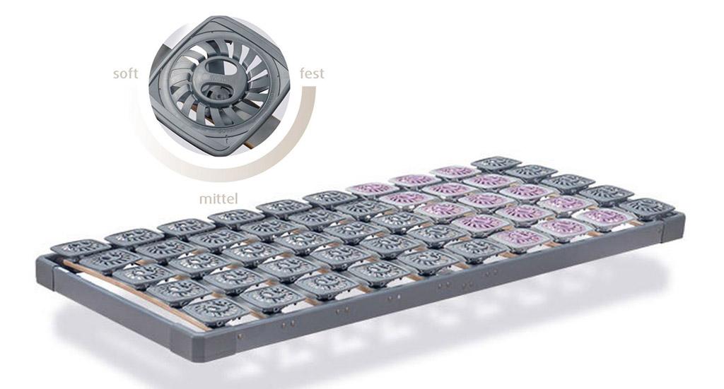 Tempur-Premium-Flex-1500-R-Systemrahmen-Flexibler-Teller