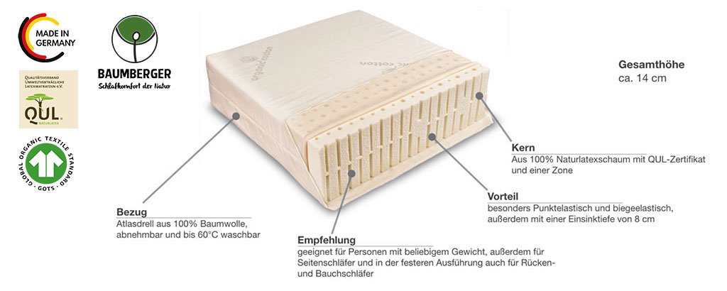 Baumberger-Naturlatex-Matratze-Varia-Solo-Comfort-Produktmerkmale-Details