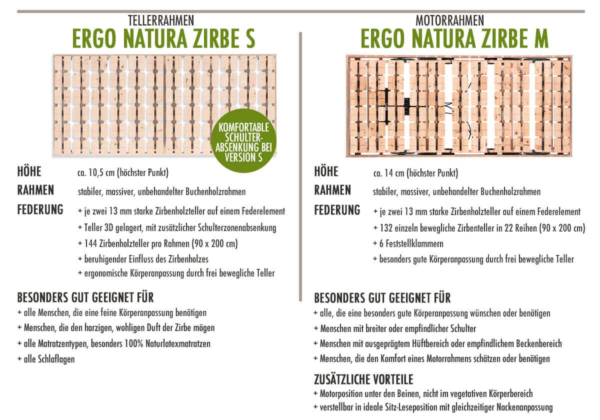 Dormiente-Ergo-Natura-Zirbe-technische-Daten