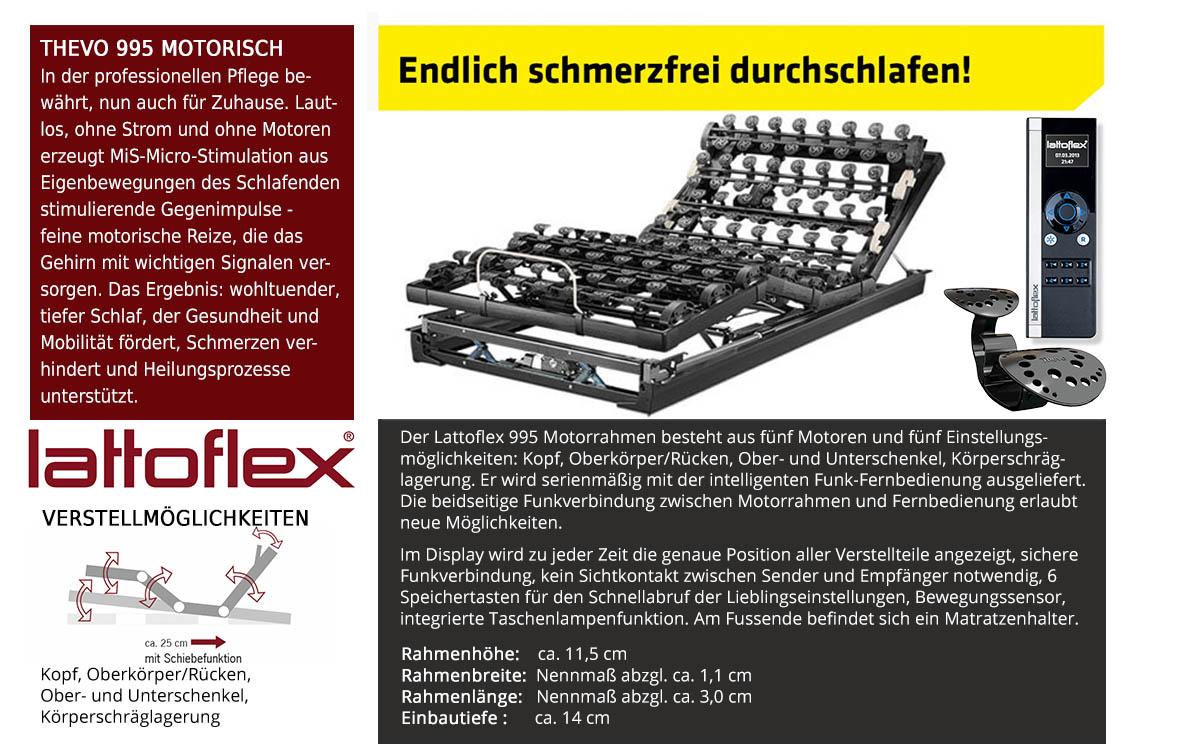 Lattoflex-Thevo-995-elektrischer-Lattenrost-online-kaufen