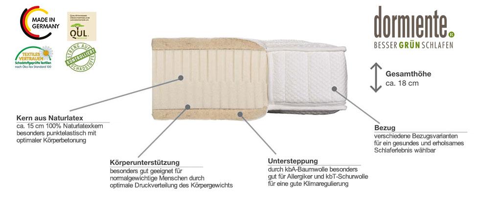 Dormiente-Natural-Classic-Mediform-Latexmatratze-Produktmerkmale-und-Details