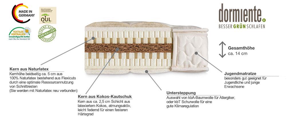Dormiente-Naturlatex-Matratze-NATURAL-ECO-PLUS-Produktmerkmale-und-Details