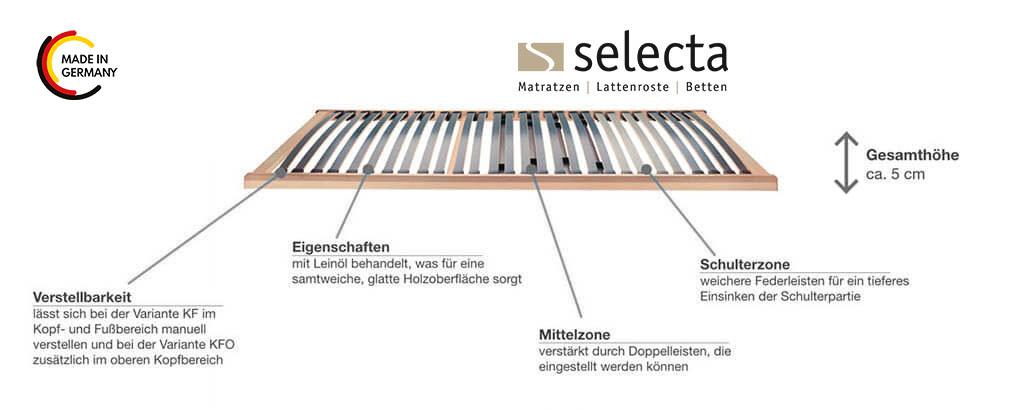 Selecta-FR5-Lattenrost-Produktmerkmale-Details5vMFNO1jlgWLQ