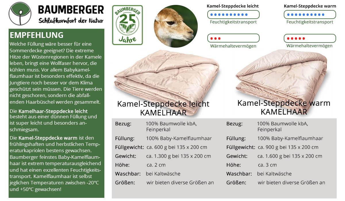 Baumberger-Kamel-Steppdecke-leicht-Kamel-Steppdecke-warm-online-kaufen