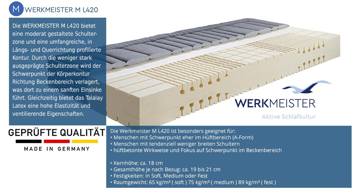 Werkmeister-M-L-420-im-Test