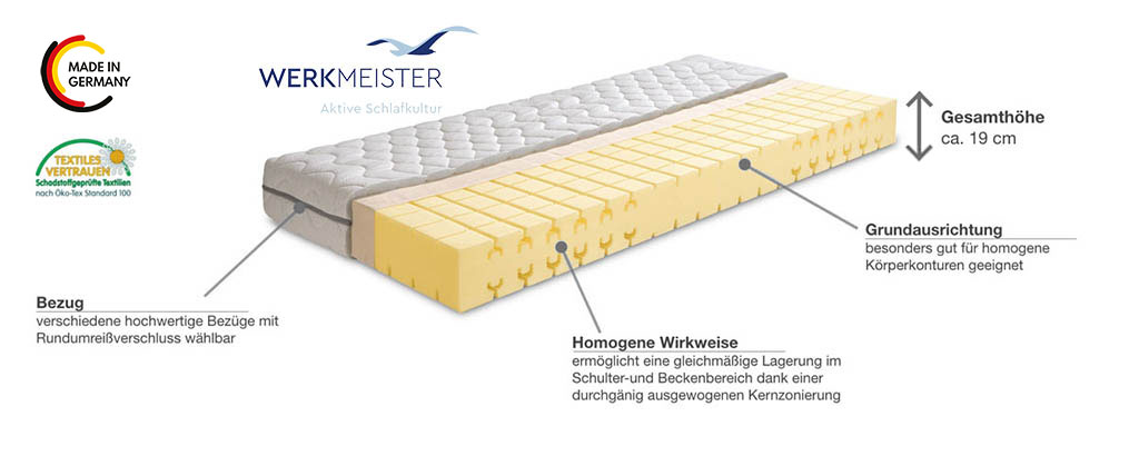 Werkmeister-M-S50-PRIMO-Aerosanschaum-Matratze-Produktmerkmale-Details