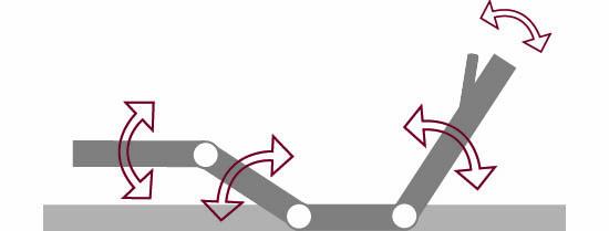 Lattoflex-Thevo-984-Motorrahmen-Verstellmoeglichkeiten-Details