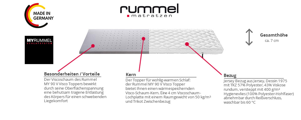 Rummel-MY-90-V-Visco-Topper-Produktmerkmale-Details