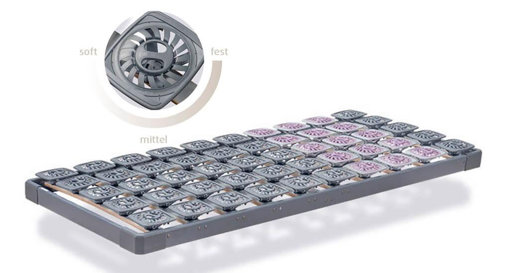 Tempur-Premium-Flex-500-Systemrahmen-Flexibler-Teller