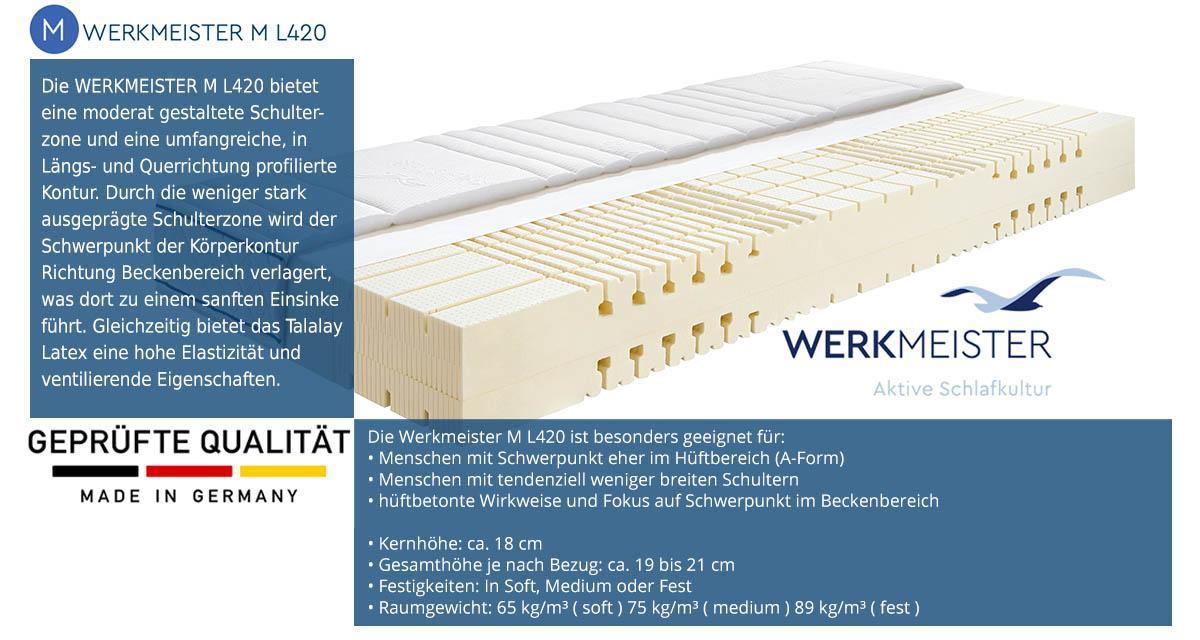 Werkmeister-M-L-420-im-Test-Matratze-100-Tage-testen