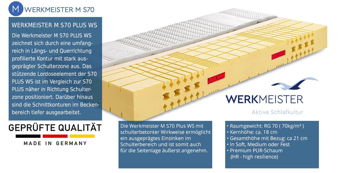 Werkmeister-M-S70-Plus-WS-im-Test