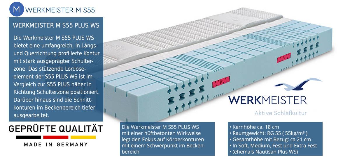 Werkmeister-M-S55-Plus-WS-im-Test