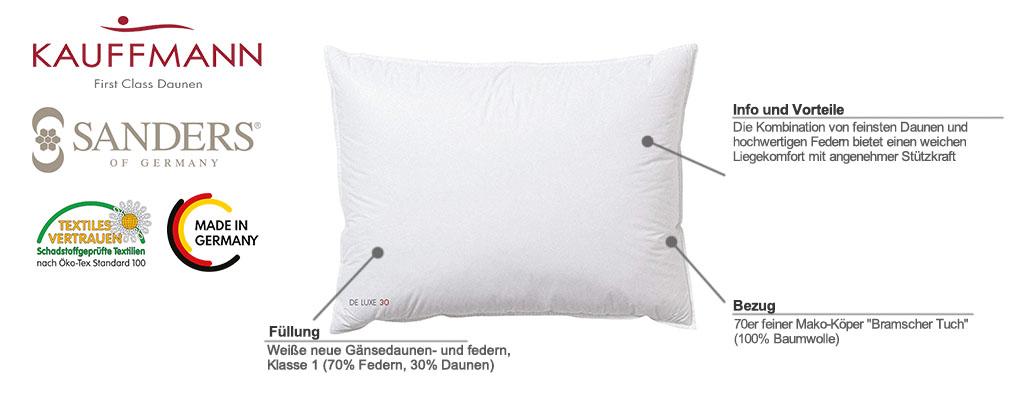Kauffmann-Sanders-Kissen-De-Luxe-30-Produktmerkmale