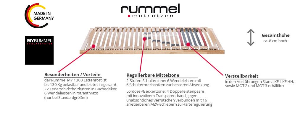 Rummel-MY-1300-R-Lattenrost-Produktmerkmale