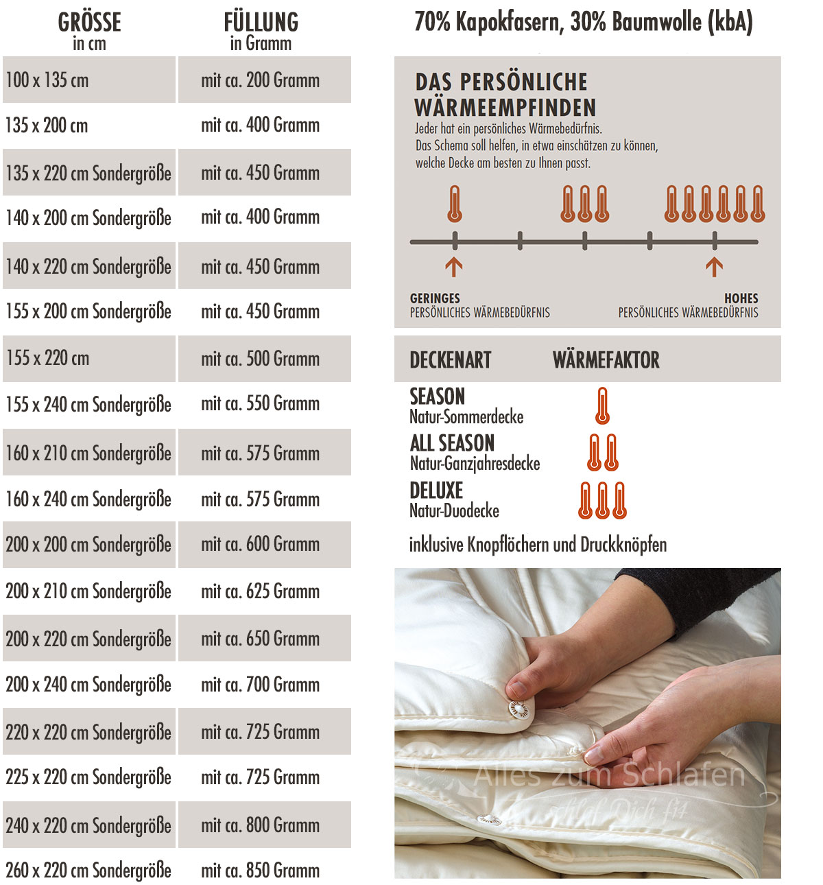 Dormiente-Natural-Breeze-Season-Decke-Waermeempfinden-Tabelle-1024x1101px