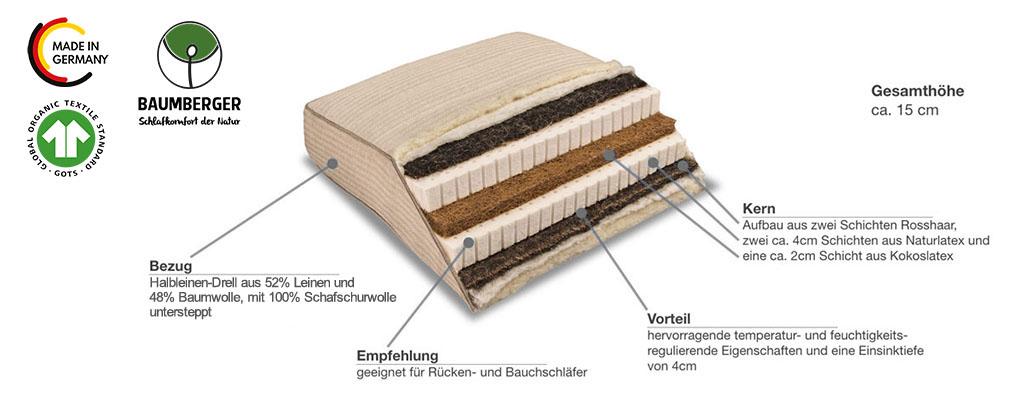 Baumberger-Sandwich-Matratze-PiuMa-Roko-Produktmerkmale-Details