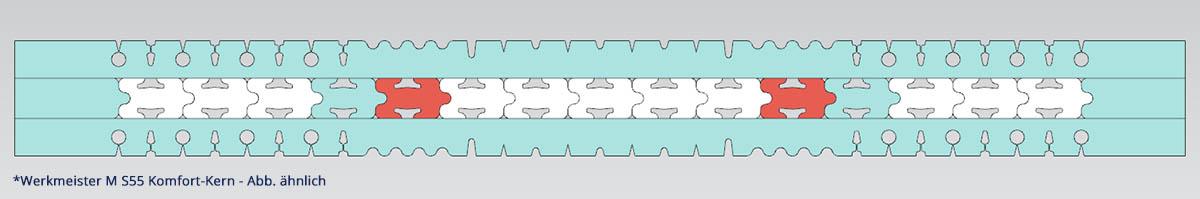 Werkmeister-M-S55-Komfort-Kern-Abbildung