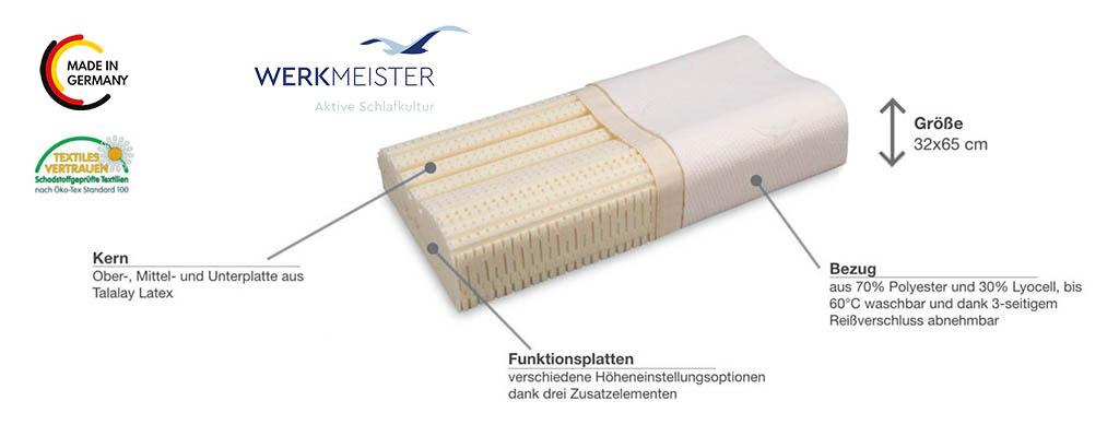 Werkmeister-Latex-Nackenstuetzkissen-K-L14-Produktmerkmale-Details