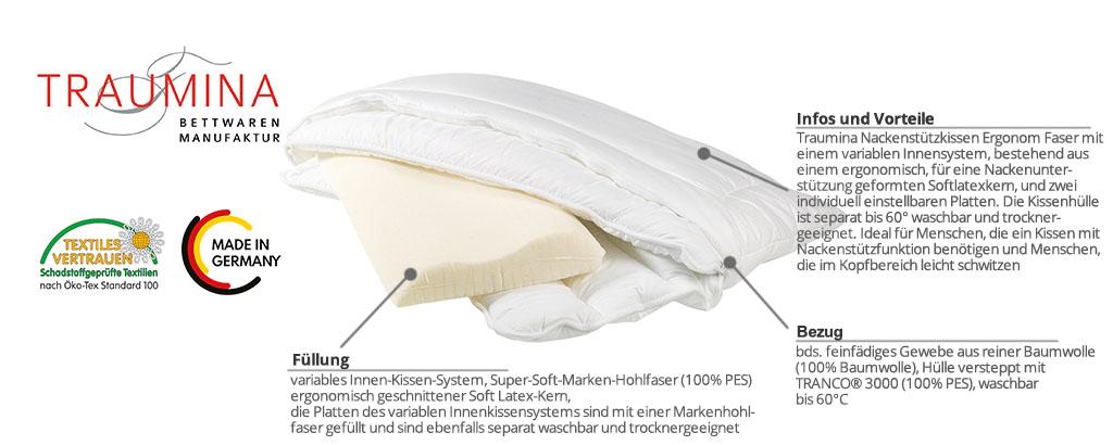Traumina-Nackenstutzkissen-Ergonom-Faser-Produktmerkmale