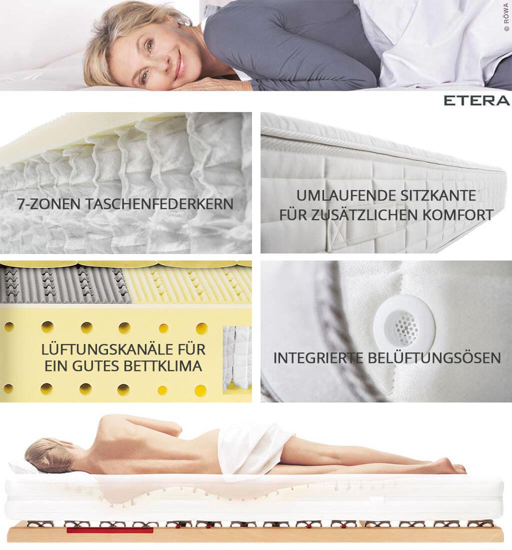 Roewa-Etera-Matratzen-Serie-Online-kaufen