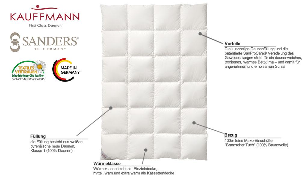 Kauffmann-Sanders-Superior-Daunendecke-Produktmerkmale