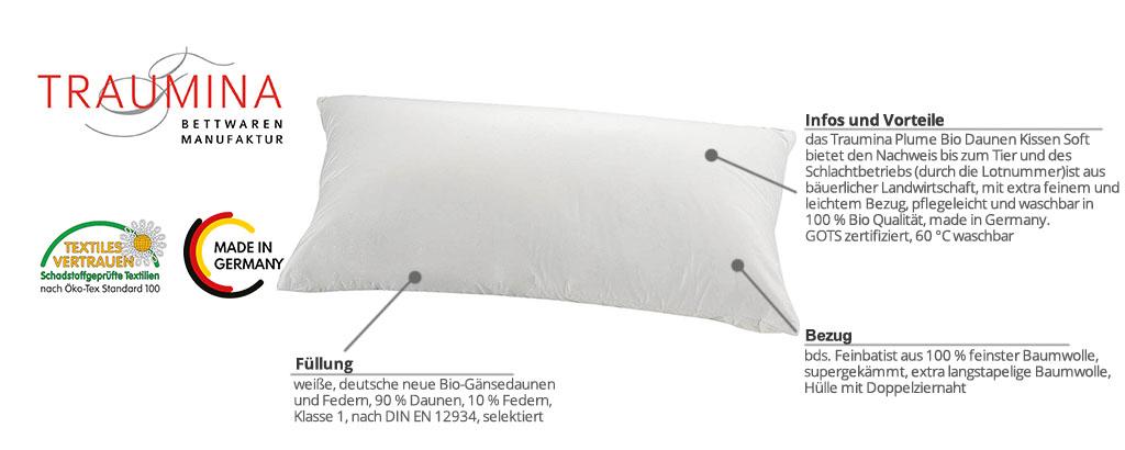 Traumina-Plume-Bio-Daunen-Kissen-Soft-Produktmerkmale