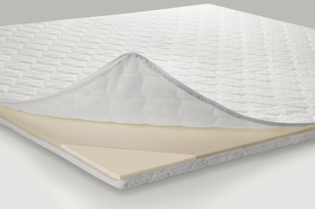 Hasena-Boxspringbett-Pronto-Chicago-Basetop