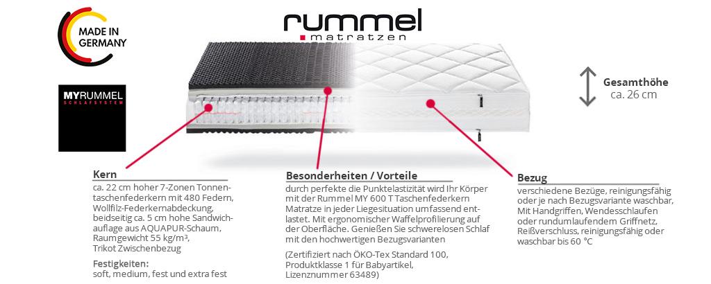 Rummel-MY-600-T-Taschenfederkern-Matratze-Produktmerkmale
