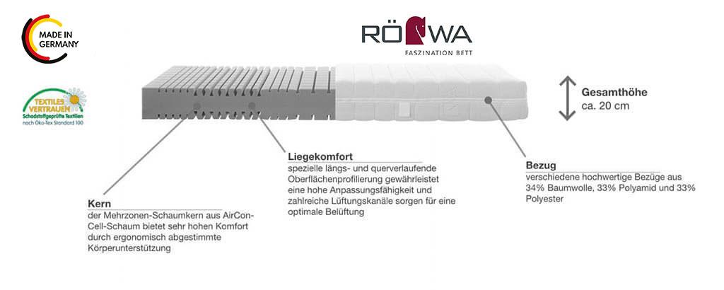 Roewa-Basic-S-Schaummatratze-Produktmerkmale-Details