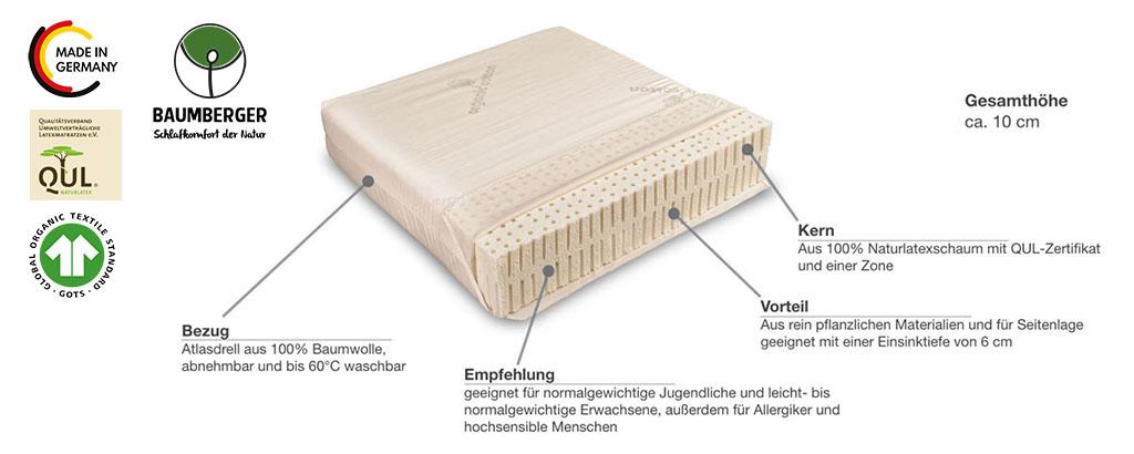 Baumberger-Naturlatex-Matratze-Varia-Solo-Junior-Produktmerkmale-Details