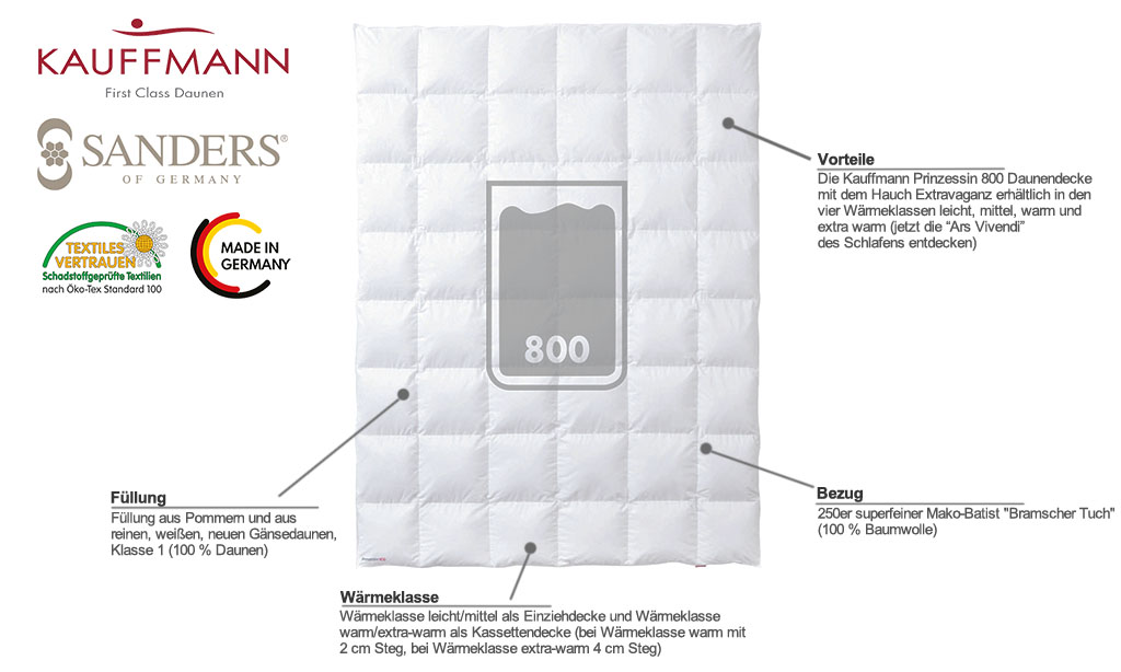 Kauffmann-Sanders-Prinzessin-800-Daunendecke-Produktmerkmale