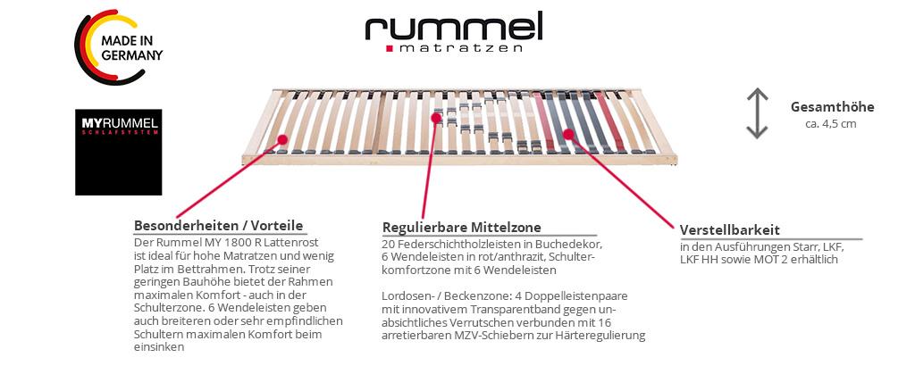 Rummel-MY-1800-R-Lattenrost-Produktmerkale
