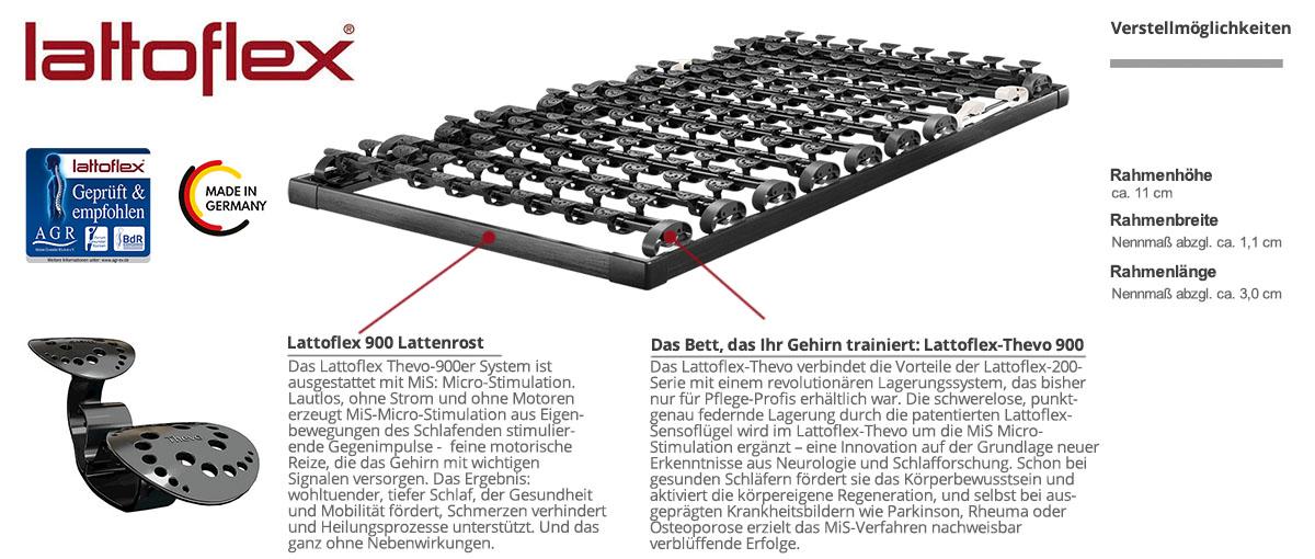 Lattoflex-Thevo-900-Lattenrost-online-kaufen