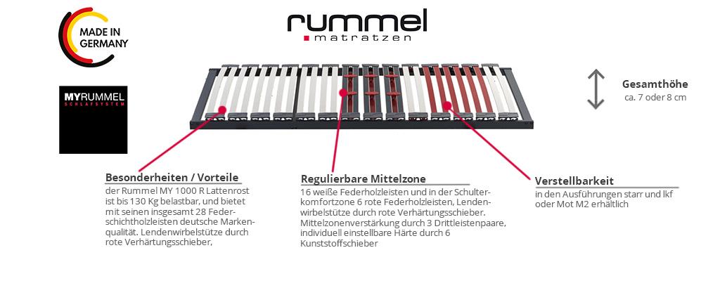 Rummel-MY-1100-R-Lattenrost-Produktmerkmale