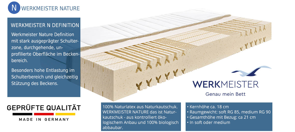 Werkmeister-Nature-Definition-Naturlatexmatratze-100-Tage-testen