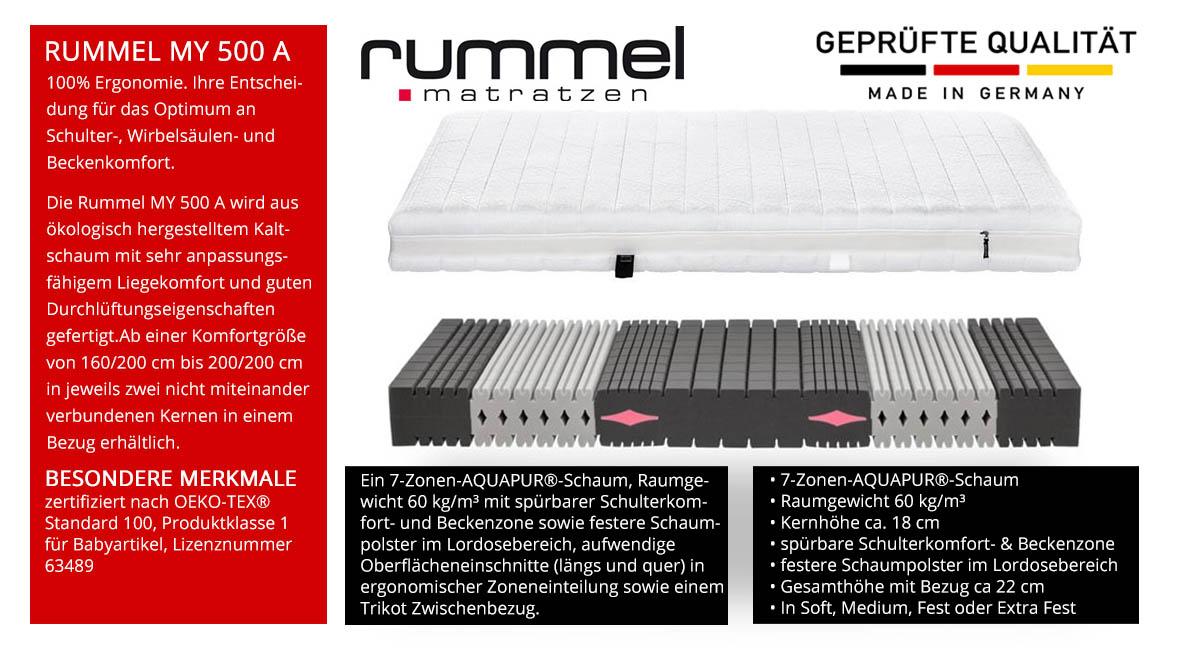 Rummel-MY-500-A-Schaummatratze-im-Test-kaufen