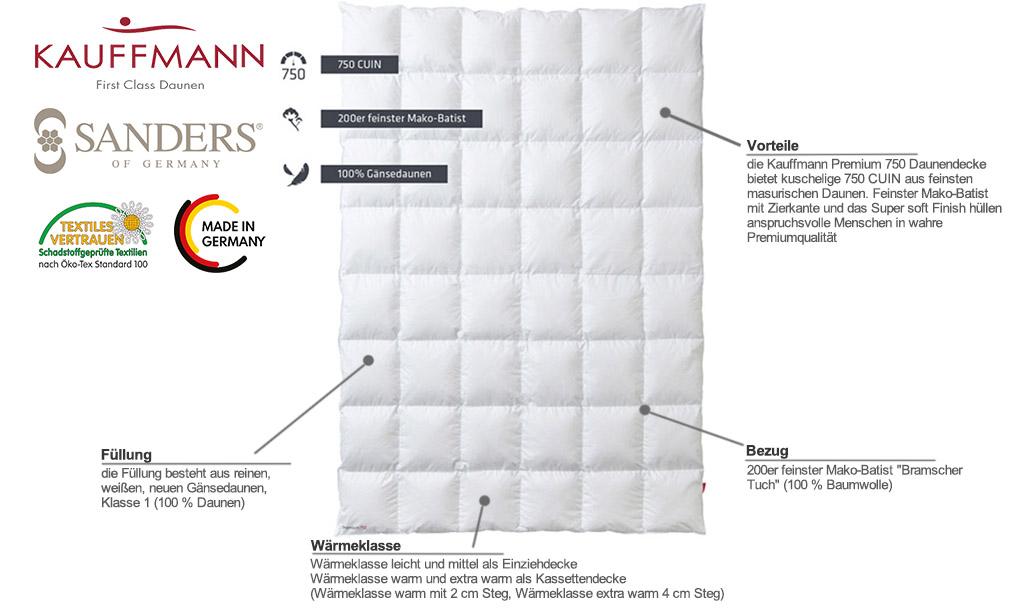Kauffmann-Sanders-Premium-750-Daunendecke-Produktmerkmale
