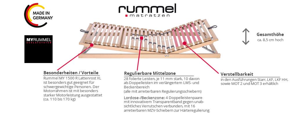 Rummel-MY-1500-R-Lattenrost-XL-Produktmerkmale