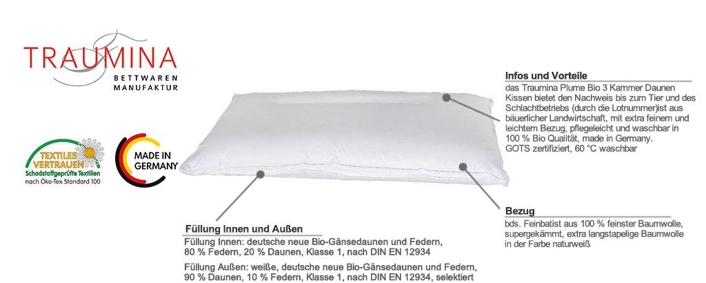 Traumina-Plume-Bio-3-Kammer-Daunen-Kissen-Produktmerkmale
