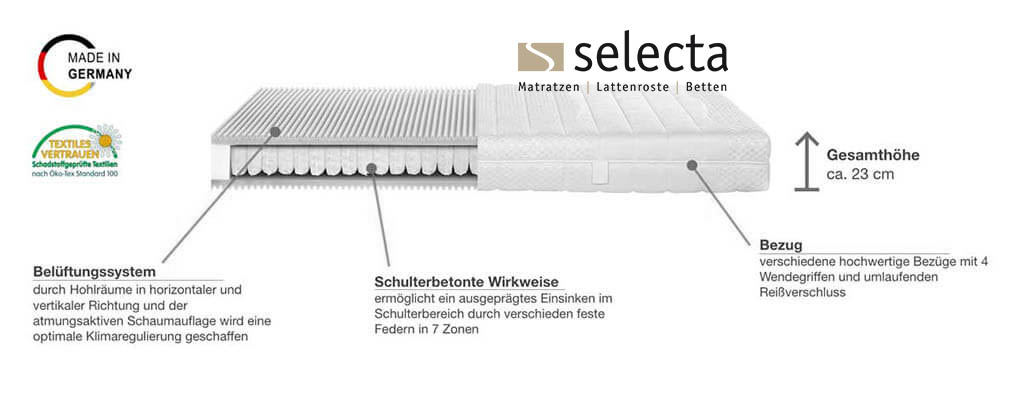 Selecta-TF5-Taschenfederkern-Matratze-Produktmerkmale