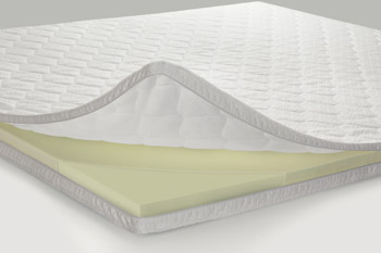 Hasena-Boxspringbett-Pronto-Scandia-Superiotop