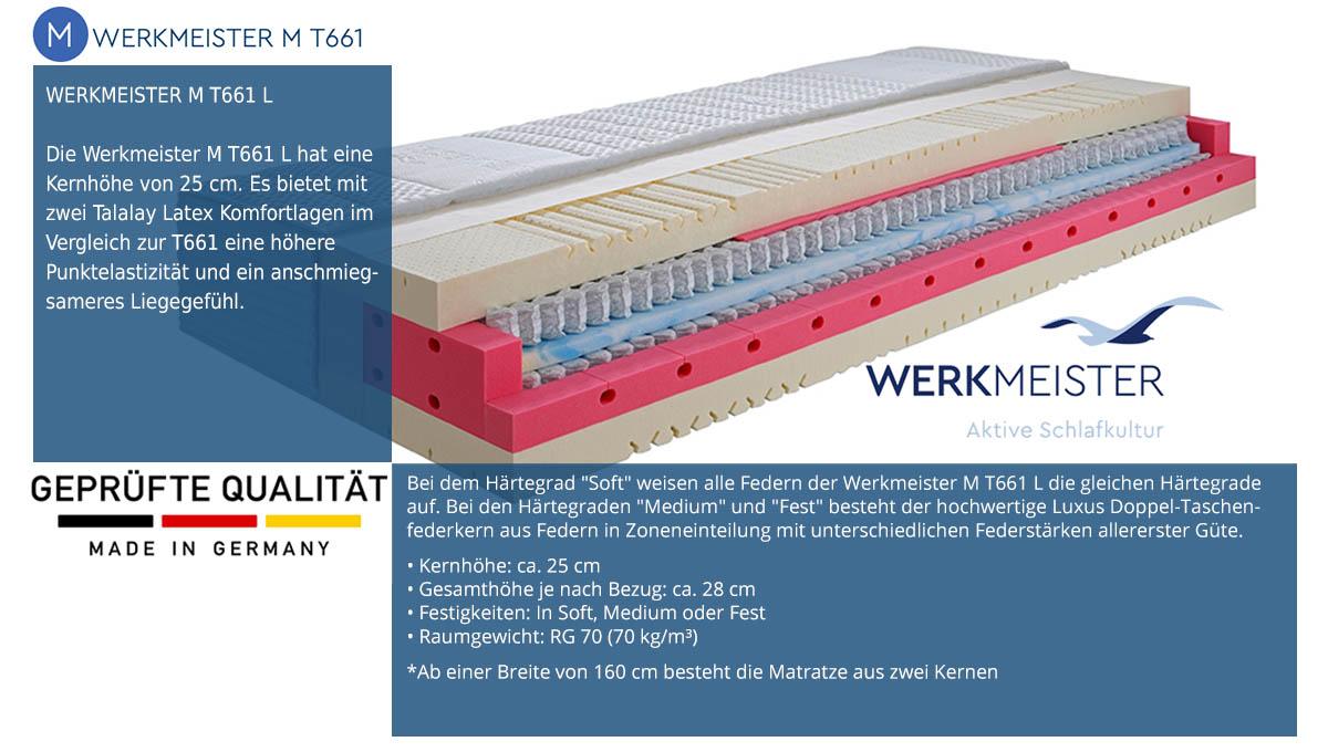 Werkmeister-M-T661-L-im-Test