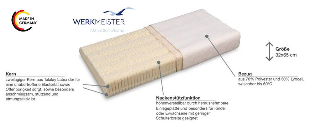 Werkmeister-Latex-Nackenstuetzkissen-K-L8-Produktmerkmale-Details