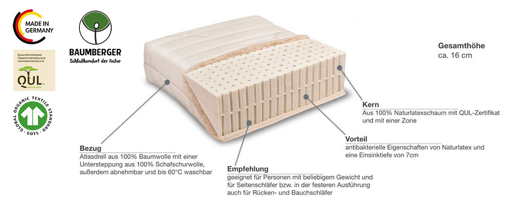 Baumberger-Naturlatex-Matratze-Varia-Lana-Comfort-Produktmerkmale-Details