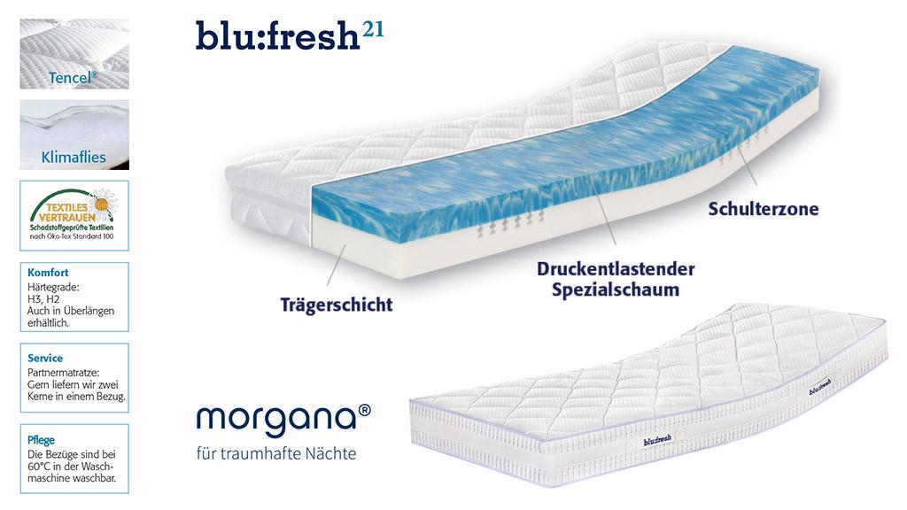 Morgana-Gelschaum-Matratze-blu-fresh-21-Produktmerkmale