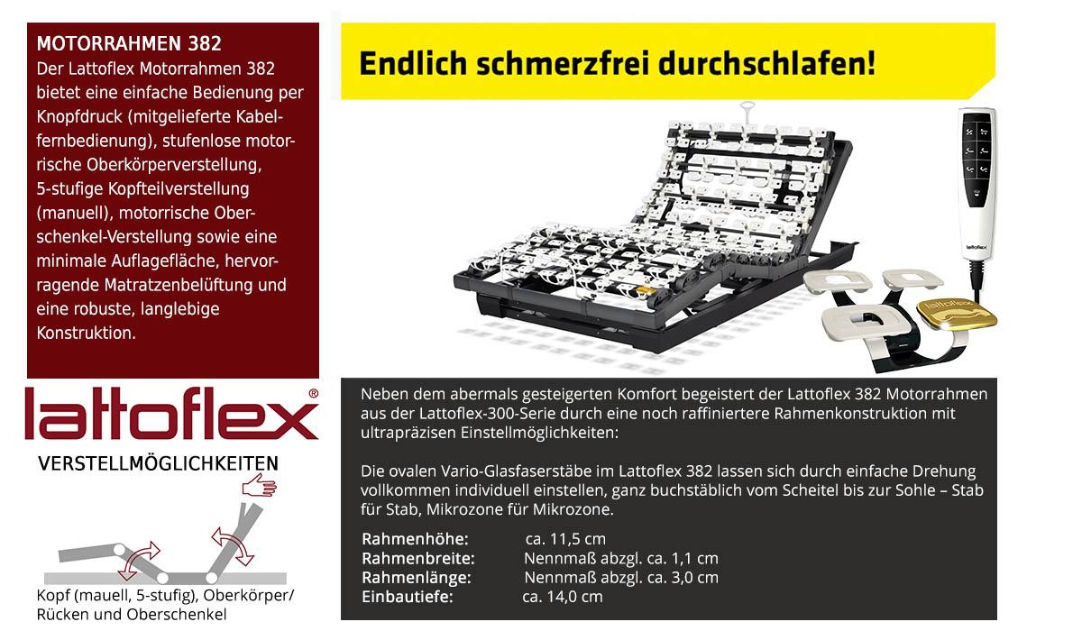 Lattoflex-382-elektrischer-Lattenrost-online-kaufen